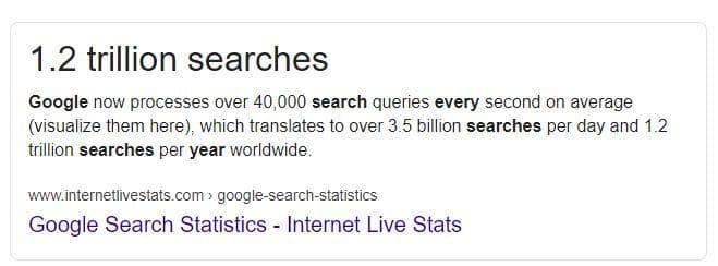 Antalet Google sökningar varje år